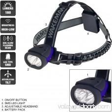 LED Headlamp Water Resistant Hands Free Flashlight With 160 Lumen and 2 SMD By Wakeman Outdoors 563717411